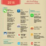 Essentielle Apps som gør din hverdag nemmere